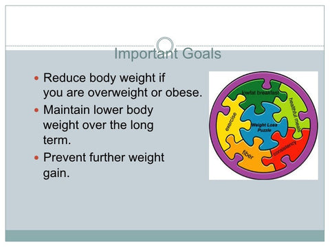 Do You Need To Lose Weight PowerPoint and Handout Lesson