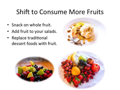 2015 Dietary Guidelines PowerPoint Show and Handout Set - DOWNLOAD - Nutrition Education Store