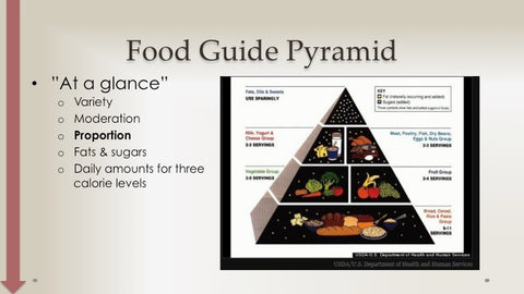History of Nutrition - PowerPoint - DOWNLOAD