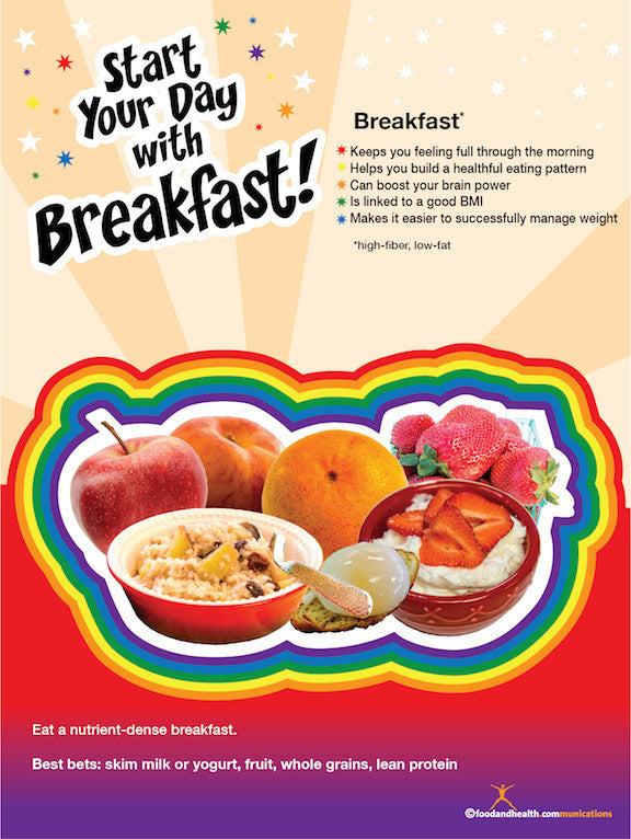 Start Your Day With Breakfast Poster - Nutrition Education Store