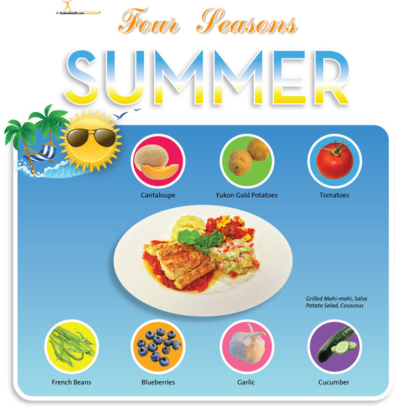 "Summer Season Bulletin Board Banner 24"" x 24"" Square Banner for Bulletin Boards, Walls, and More"
