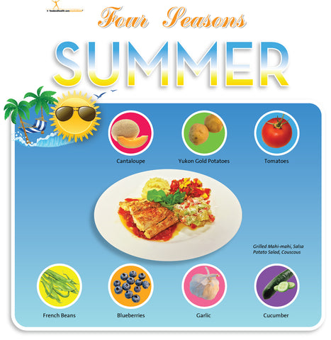 "Summer Season Bulletin Board Banner 24"" x 24"" Square Banner for Bulletin Boards, Walls, and More - Nutrition Education Store"