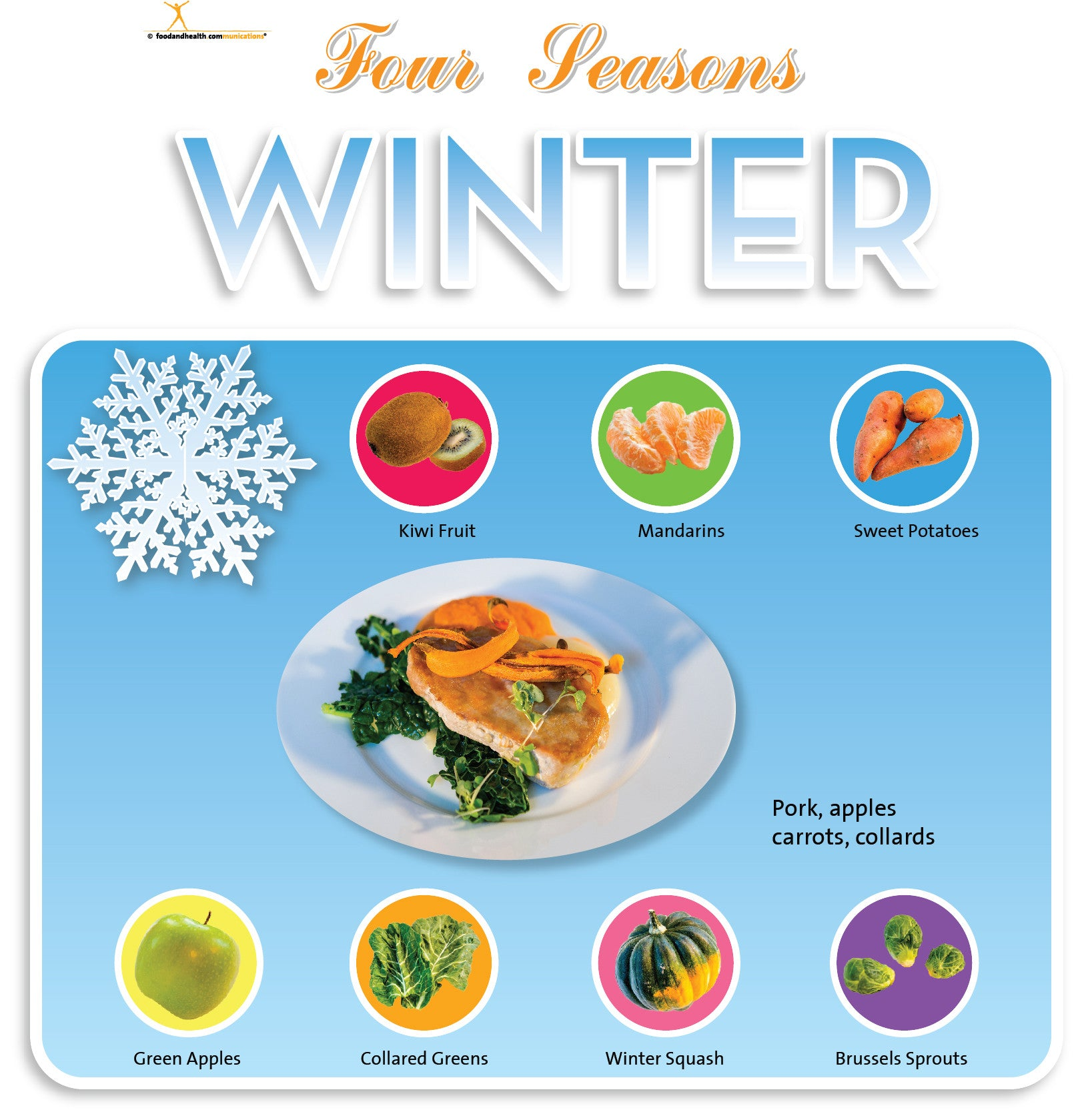 "Winter Season Bulletin Board Banner 24"" x 24"" Square Banner for Bulletin Boards, Walls, and More - Nutrition Education Store"