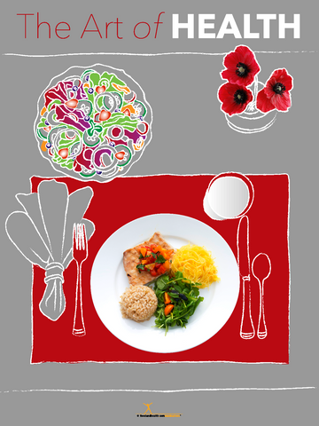 Art of Health MyPlate Food Poster