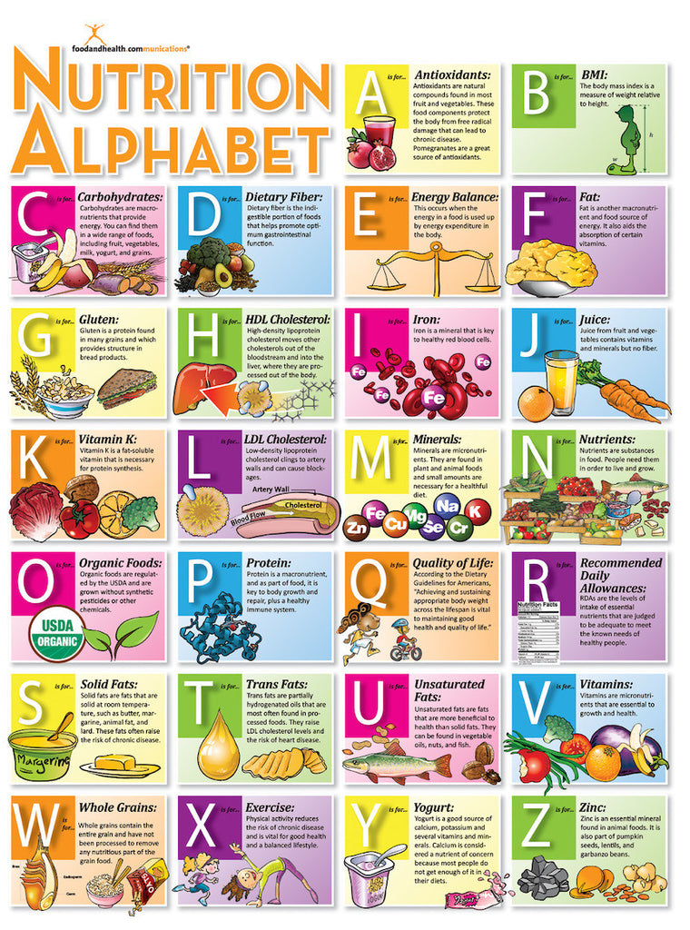 nutrition a to z nutrition poster 16 15 nutrition education store