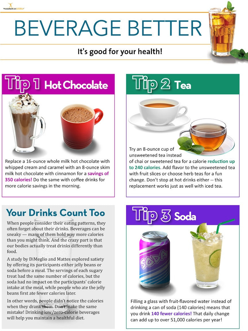 Beverage Better Poster - Nutrition Education Store