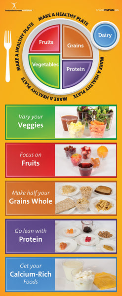 Adult MyPlate Brochure Cards - Packet of 25 - Nutrition Education Store