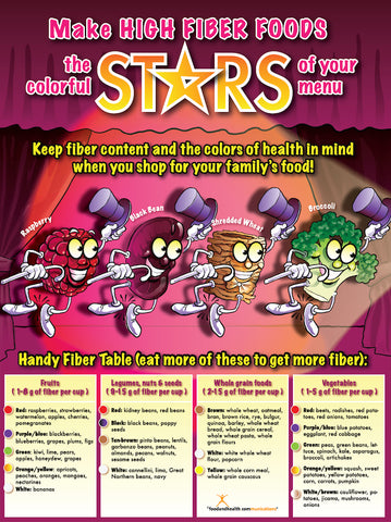 Fiber Stars Poster - Nutrition Education Store