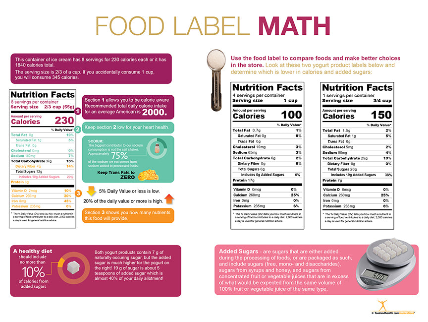 "Food Label Math Banner 48"" x 36"" - Food Label Banner for Wellness Fairs - Nutrition Education Store"