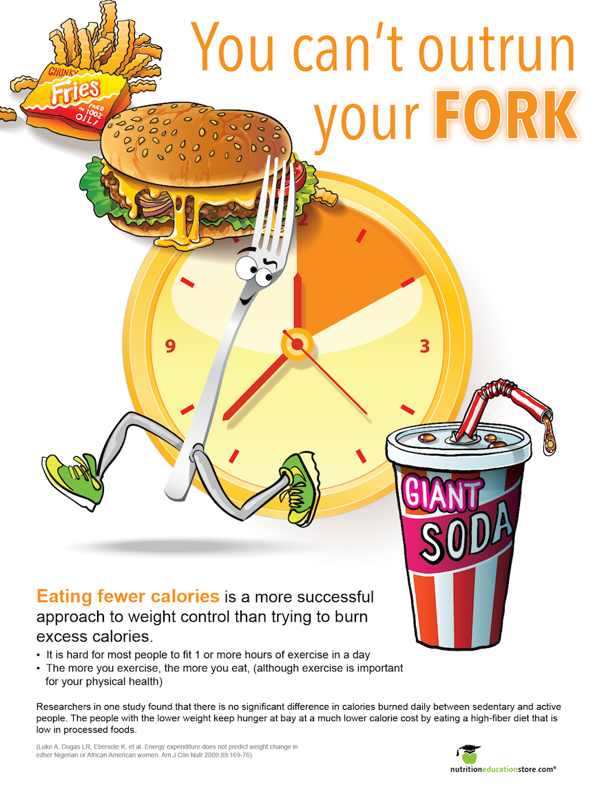 "You Can't Outrun Your Fork Poster - 18"" x 24"" Laminated Poster - Nutrition Education Store"