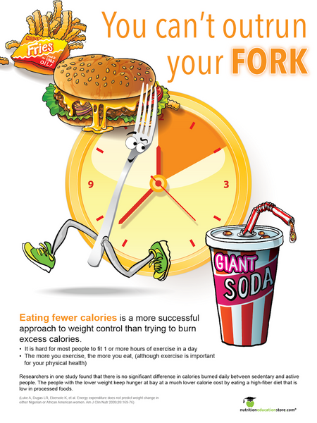 "You Can't Outrun Your Fork Poster - 18"" x 24"" Laminated Poster"