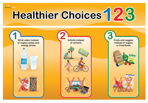 Healthier Choices 123 Bulletin Board Kit
