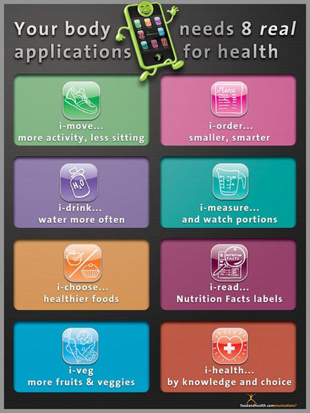 8 Applications for Health Poster