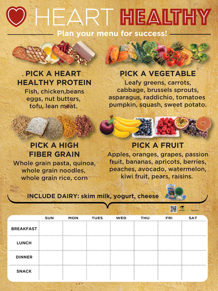 "Menu Planning Poster - Dry Erase - 18"" x 24"" - Nutrition Education Store"