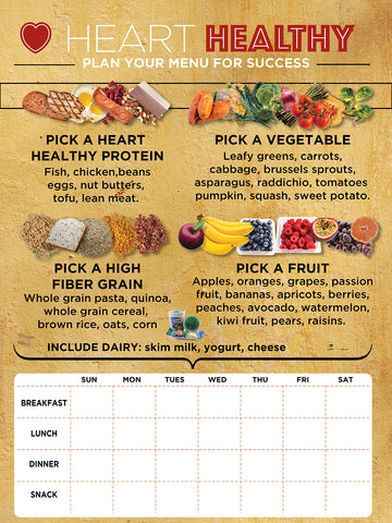 Menu Planning Tool - Dry Erase Wall Decal or Bulletin Board - Nutrition Education Store