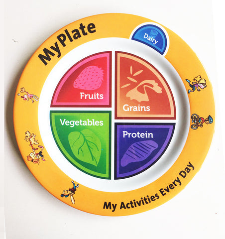 Kids MyPlate Plate Plastic - Nutrition Education Store Exclusive Design - 50 Plates With Free Shipping
