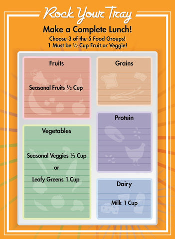 "Erasable School Lunch Tray Menu Poster 18""X24"" - Nutrition Education Store"