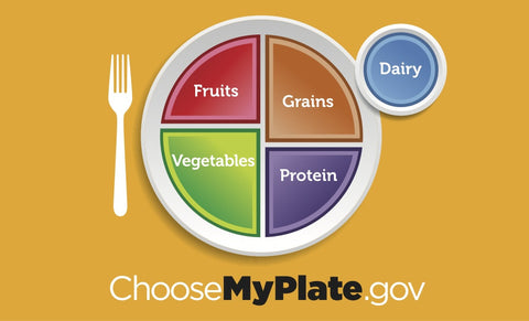 "Kids MyPlate Activity Placemat - Pack of 50 - 8.5""X14"""