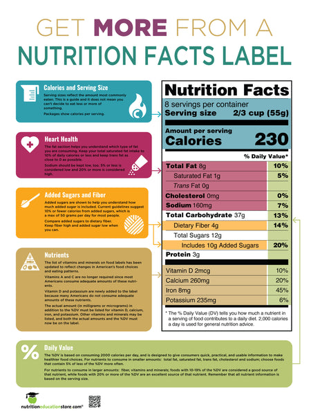 "Get More From the Food Label Poster - Nutrition Facts Panel Education Poster - 18"" x 24"" Laminated"