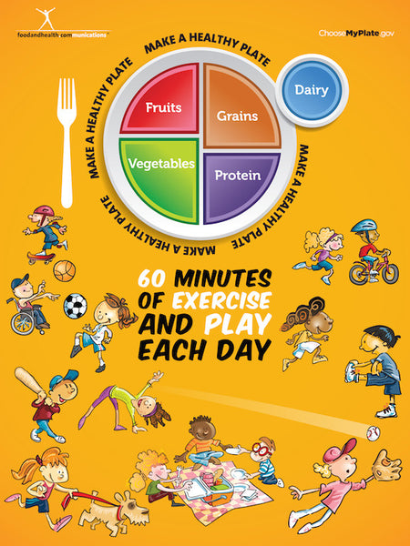 "My Plate Kids Activity Poster 18"" X 24"" Laminated - Nutrition Education Store"