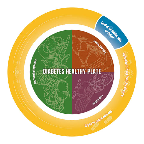 Diabetes Healthy Plate - Diabetes Version of MyPlate - 50 Pack - Nutrition Education Store