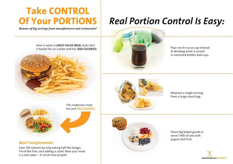 "Custom Portion Control Banner 48"" X 36"" - Add Your Logo To This Health Fair Banner - Nutrition Education Store"