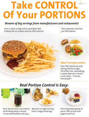 Take Control of Your Portions Poster: Portion Control Poster - Nutrition Education Store