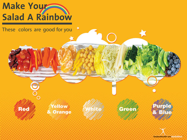 "Custom Eat From the Rainbow Banner 48""X36"" Vinyl - Add Your Logo To This Health Fair Banner - Nutrition Education Store"