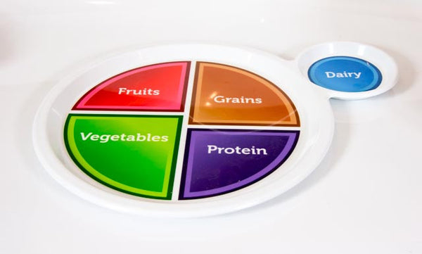 Myplate Plates Nutrition Education Store