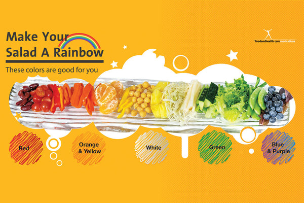 "Custom Eat From the Rainbow Banner 36"" X 24"" Vinyl - Add Your Logo To This Health Fair Banner - Nutrition Education Store"