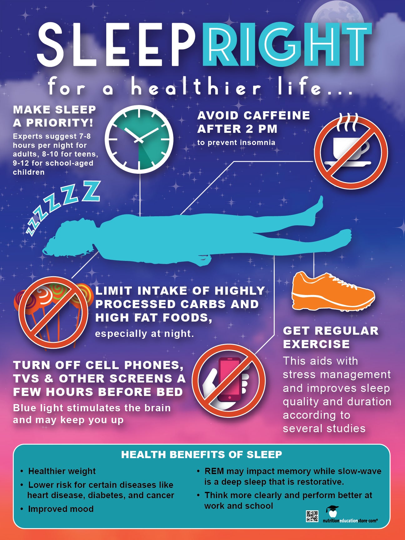 """Diet and Sleep Poster - Sleep Health Poster - 18"""" x 24"""" - Laminated - Nutrition Education Store"""