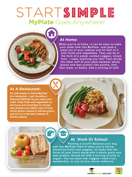 MyPlate: Start Simple Poster - Nutrition Education Store