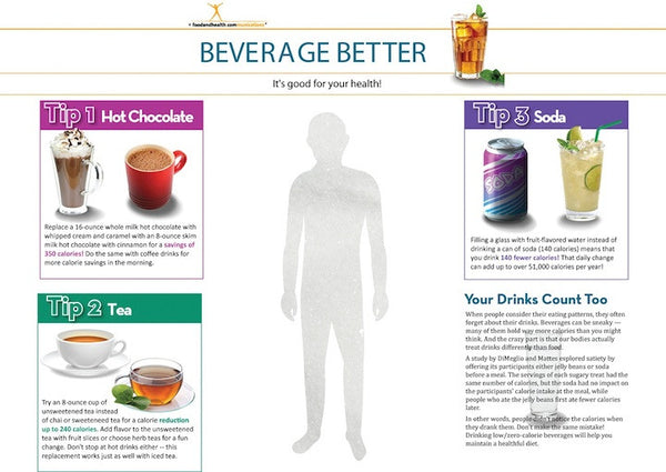 "Beverage Better Banner 48"" X 36"" - Wellness Fair Banner - Nutrition Education Store"