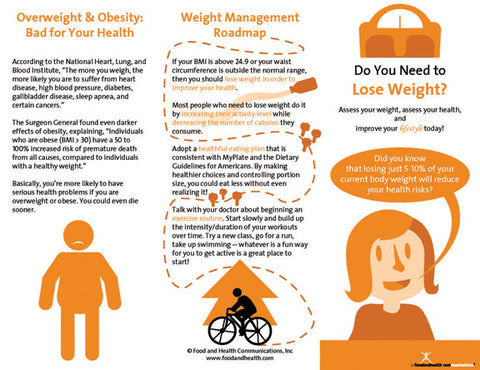 Weight Management Brochure Do You Need to Lose 25 Brochures - Nutrition Education Store