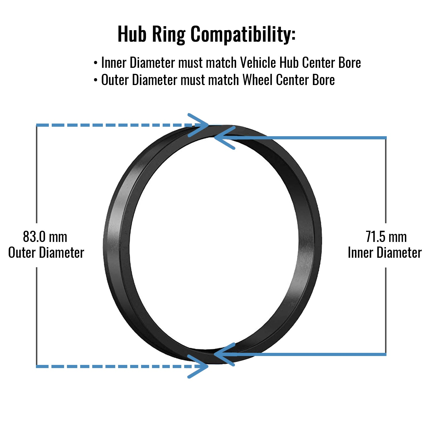 Hub-Centric Rings - Polycarbonate | Jeep JK (83mm-71.5mm)