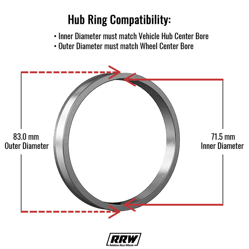 Hub-Centric Rings - Aluminum | Jeep JK (83mm-71.5mm)