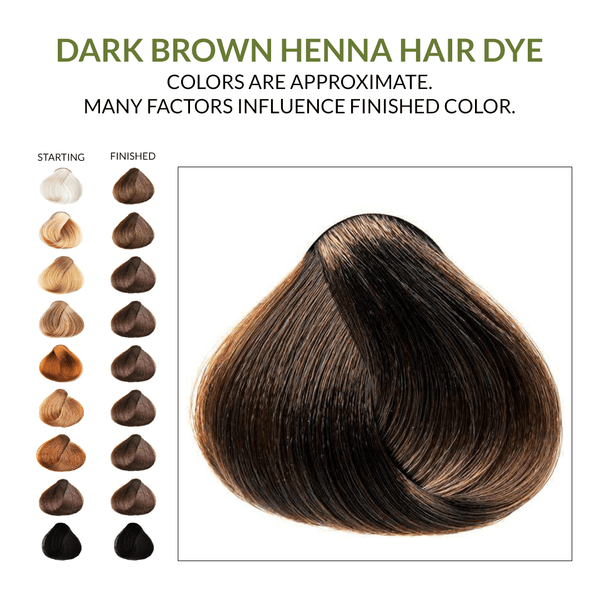 Dark Brown Henna Hair Dye.