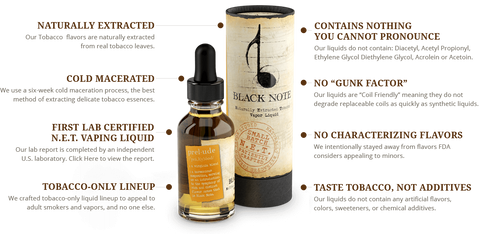 Buy Black Note Classic Tobacco E-Liquid Blends (30ML) in India. vape.co.in