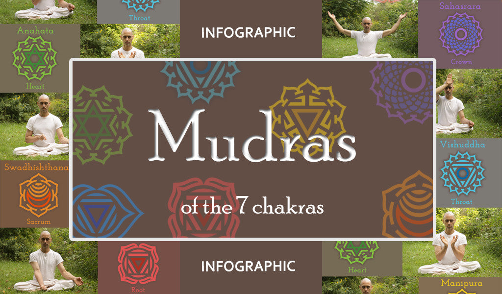 Mudras of the 7 Chakras -- Infographic