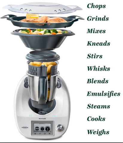 Thermomix Cooking Demonstration London - FREE