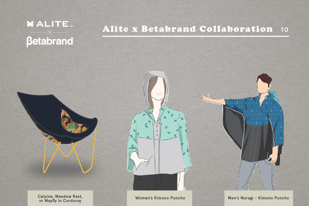 Vote for your Favorite Alite X Betabrand Collaboration