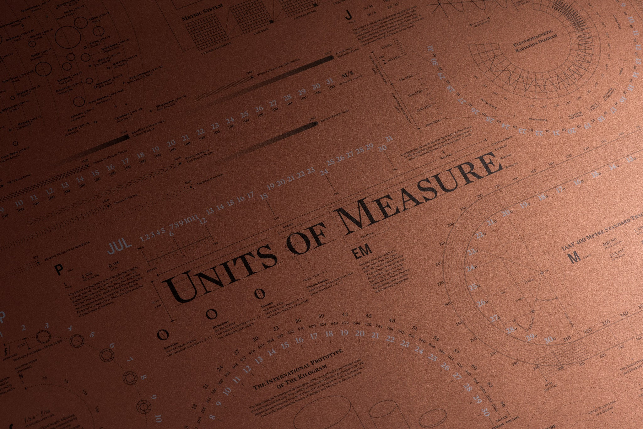 Units of Measure Calendar Poster (Third Edition)