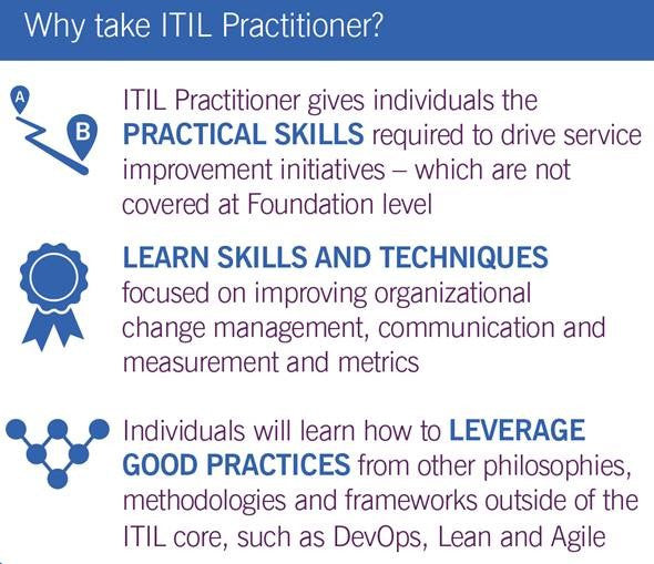 ITIL® Practitioner - get certified, including trainers