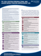 ITIL® 2011 Edition Weekly Planner Poster
