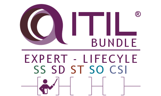 BUNDLE: ITIL® Expert - Lifecycle Stream