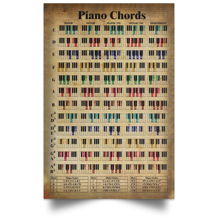 Piano chords Vertical Poster