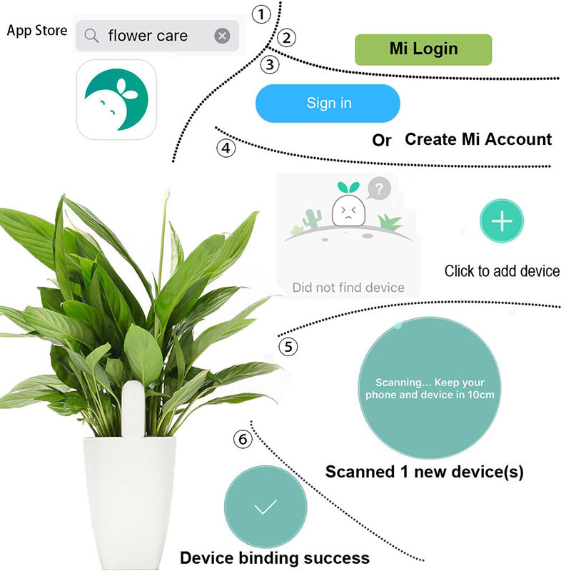 Digital Plants Soil Monitor