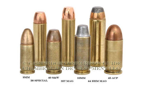 Large Caliber Handgun Cartridges