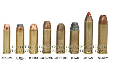 Handgun Magnum Cartridges