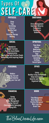 types-of-self-care
